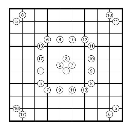 Neighbor Sums Sudoku by Thomas Snyder